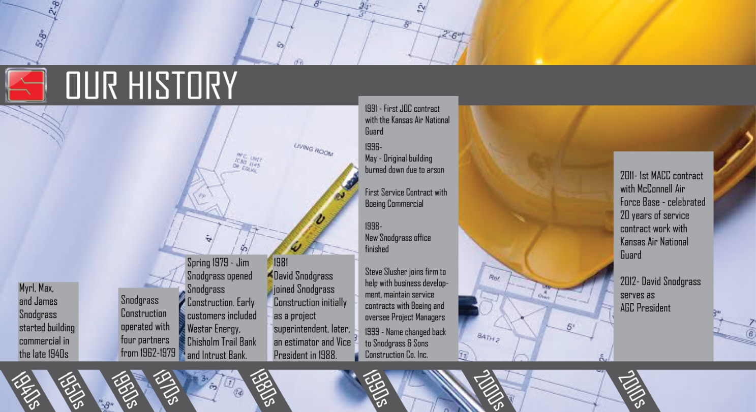 Historical timeline of Snodgrass & Sons Construction Co., Inc.